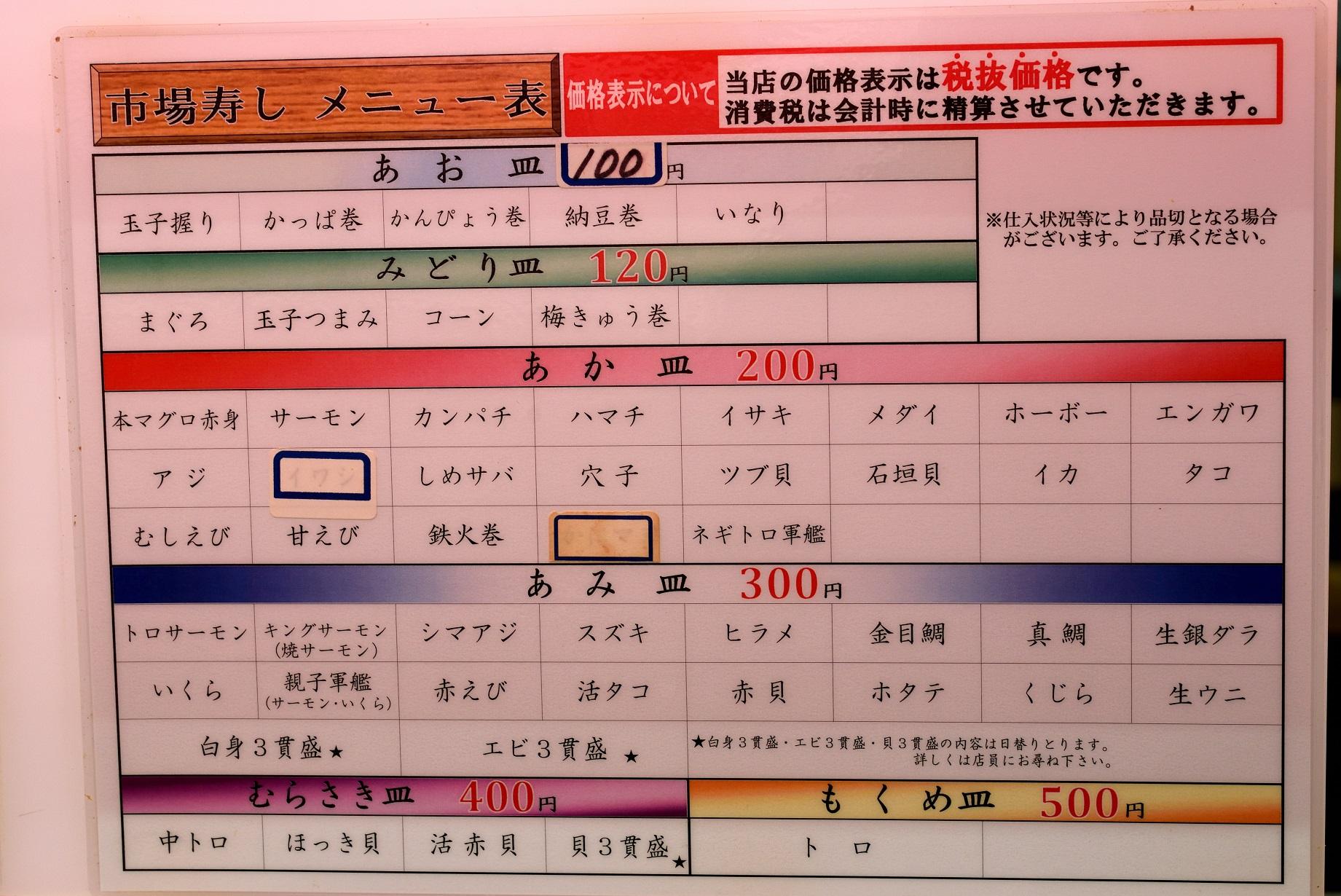 那珂湊 市場寿司 メニュー